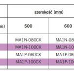 szafa magazynowa 2 tabelka